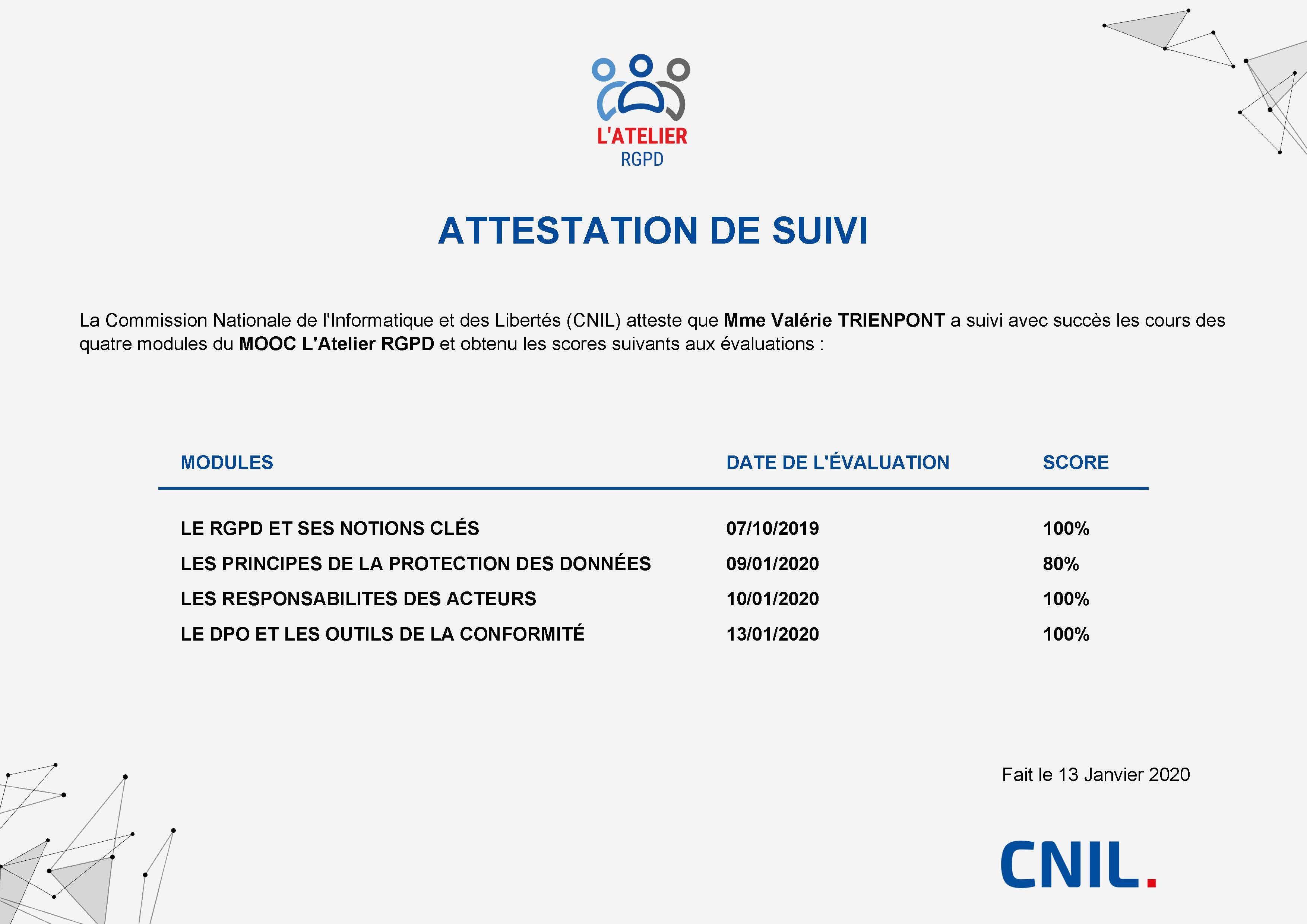Attestation suivi atelier RGPD par la CNIL